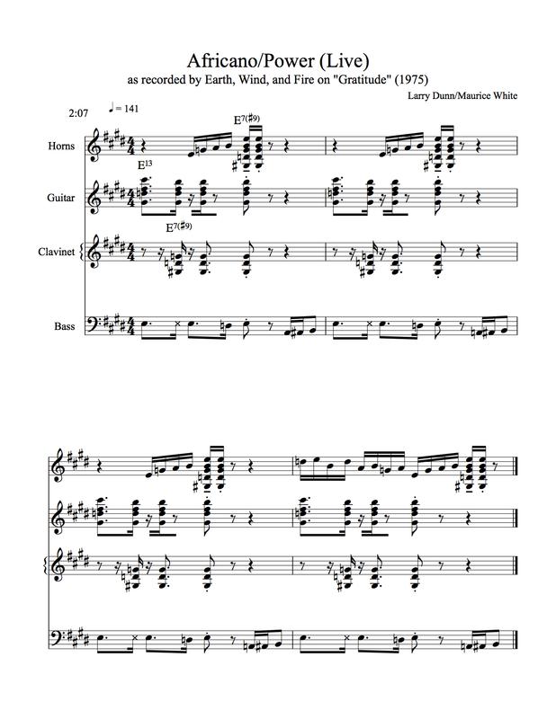 Harmonic Colors of One Chord Funk Grooves - Adam Bravo - Keyboardist ...